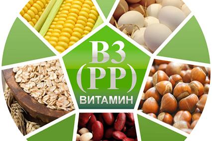 Витамин PP, Никотинамид, Никотиновая кислота